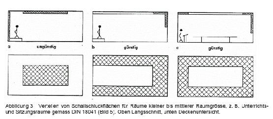 Bild 2 entsprechend Abbildung 3 in [4]