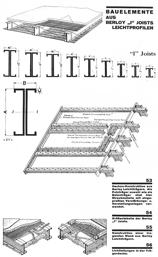 Abb. 11: Durch Punktschweißung hergestellte Leichtprofilreihen des Systems Berloy für den Stahlhausbau. Die daraus konstruierten Rahmen waren so leicht ausgebildet, dass sie von nur drei Mann aufgerichtet werden konnten. [Spiegel 1928, S.42]