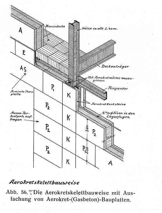 """Abb. 10: Wandausbildung im Stahlskelettbau mit trocken versetzten Gasbeton-Platten (""""Aerokretskelettbauweise""""), Mitte 1920er Jahre. [Schulze 1928]"""