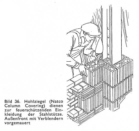 Abb. 14: Brandschutz einer Stahlstütze durch Verkleidung mit Hohlziegeln. [Spiegel 1931, S.40]