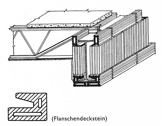 Abb. 15: Brandschutz eines Stahlunterzugs durch Verkleidung mit Hohlziegeln und Spezialformsteinen. [Spiegel 1931, S.40]
