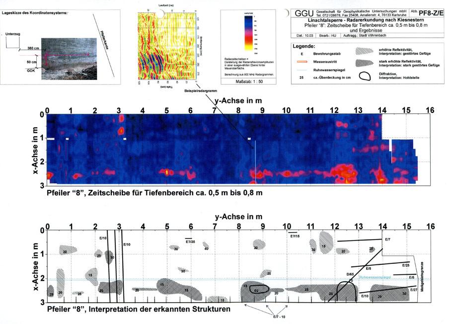 Abb. 13 Mit dem Georadar sondierte Haufwerksporigkeit im Fundamentbeton der Linachtalsperre in Vöhrenbach